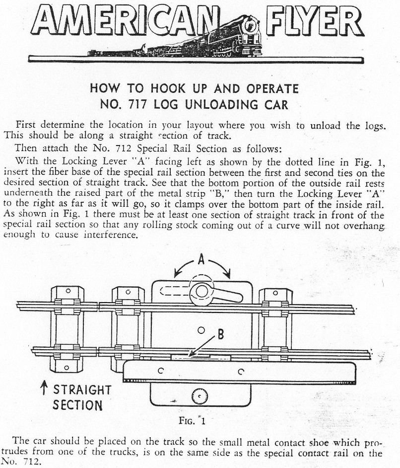 Instructions to Hook Up and Operate No. 717 Log Unloading Car