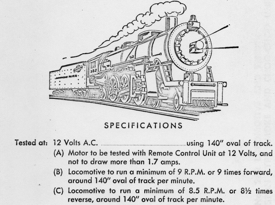 American Flyer Locomotive 282 Chicago North Western Parts List & Diagram