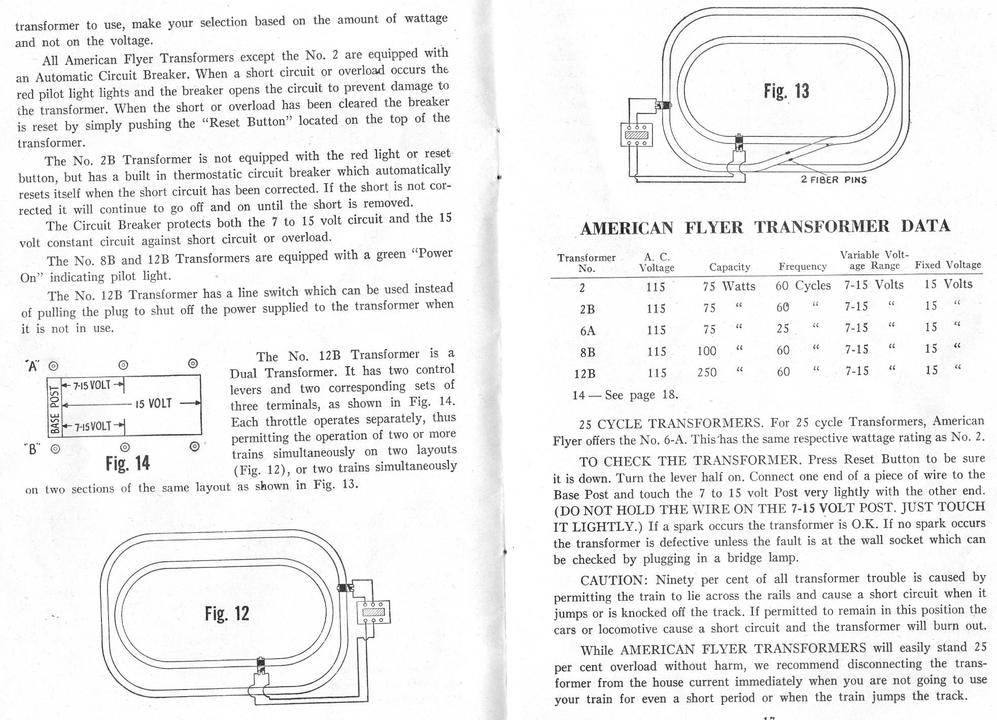 Transformer Power Supply and Transformer Data